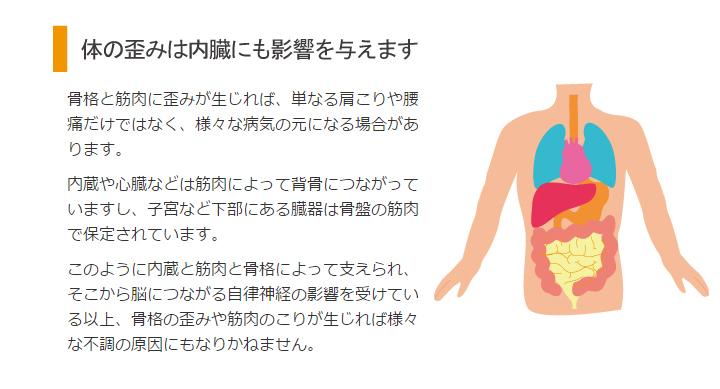 歪みは内臓に影響する